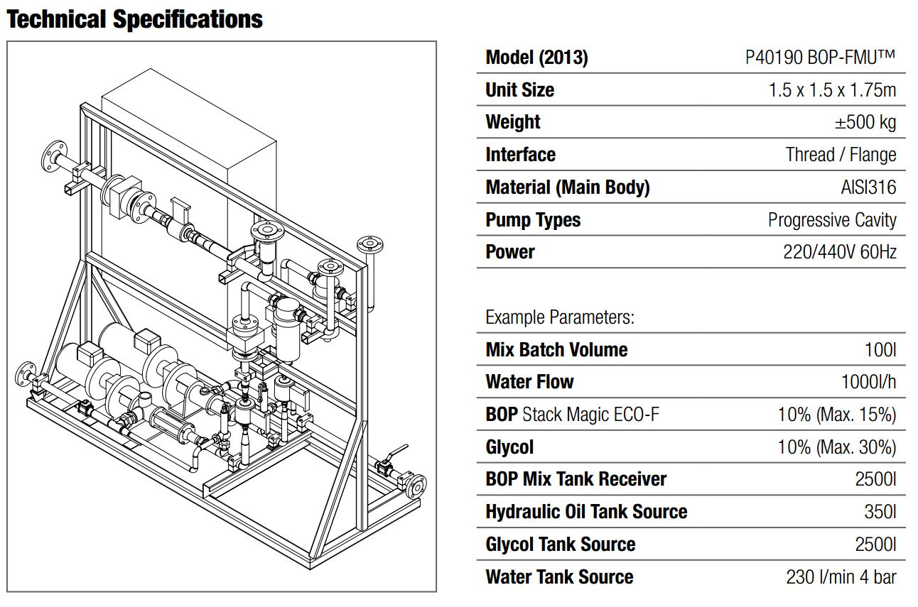 BOP Technical Specifications
